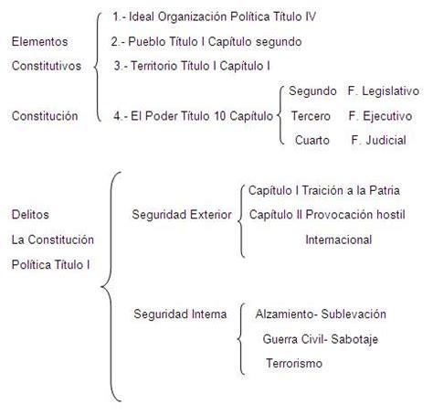 codigo de procedimiento civil en el ecuador 2016 codigo civil ecuatoriano actualizado 2016 codigo del