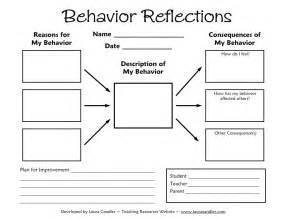 behavior management reflections of a passionate educator