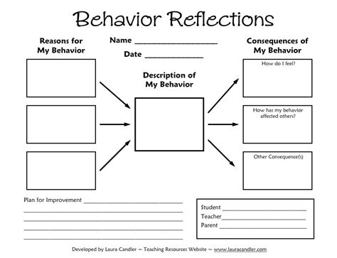 student behavior self reflection teaching kids to accept responsibility for their choices