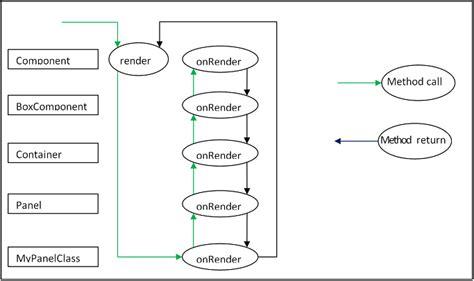 Js Template Pattern | components ext js sencha docs