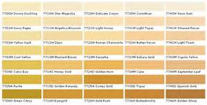 Downy Sherwin Williams duron paints duron paint colors duron wall coverings