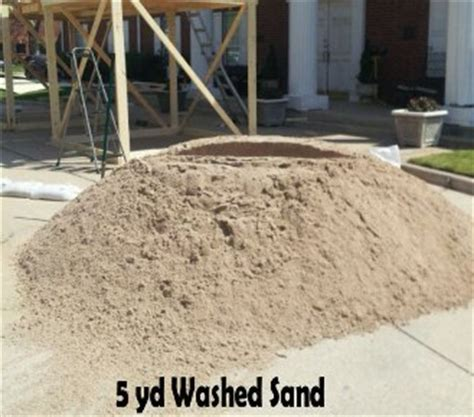 Sand Yard Metro Materials 243dirt Calculator Landscape Supply