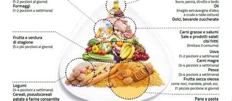 celiachia e sensibilit 224 al glutine infosostenibile