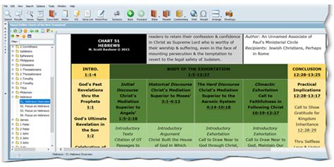 visual outline charts of the new testament books review visual outline charts of the new testament