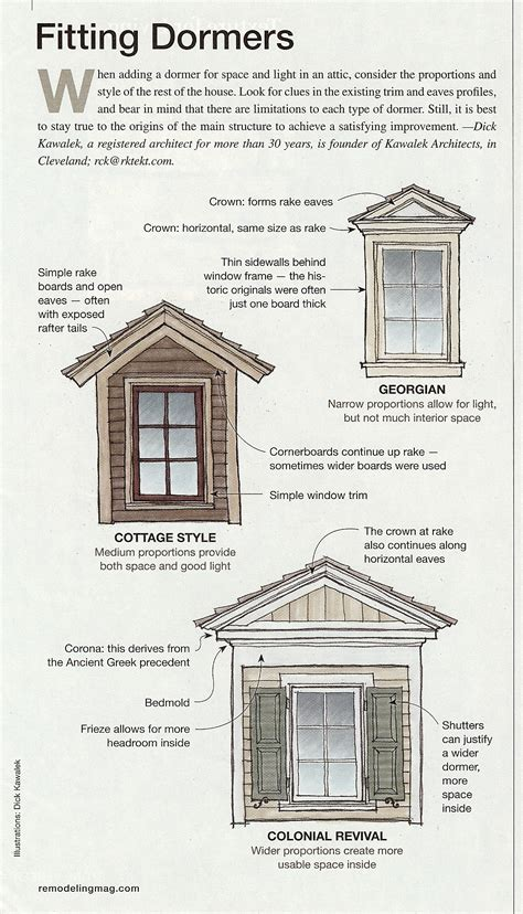 Different Types Of Dormers 2011 January Easterday Construction