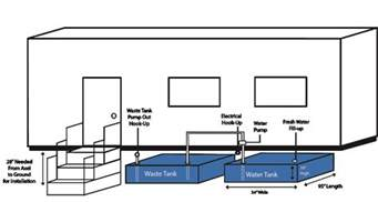 Mobile Home Plumbing Diagram by Mobile Home Sewer Diagram Pictures To Pin On