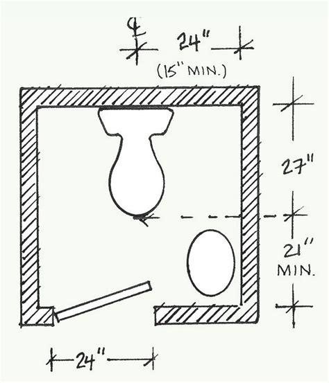 Can Fan Diagram Wiring Diagram Fuse Box