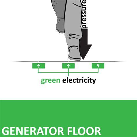 jovoto generator floor produce your own clean energy