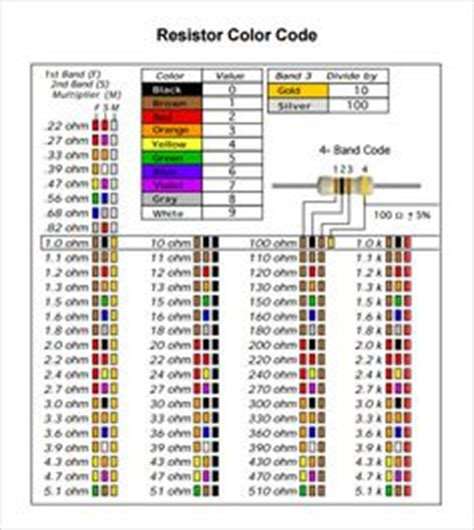 resistor color code bad 1000 images about electronics on arduino color codes and raspberry pi 2