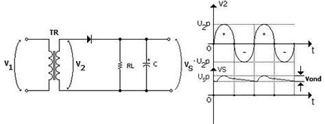capacitor no retificador capacitor no retificador 28 images capacitor no retificador 28 images resolvido diodos
