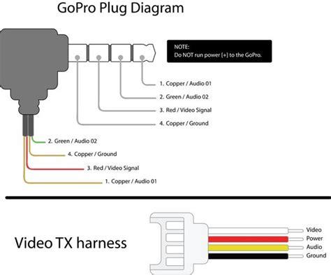 gopro 3 diagram intermediate fpv flite test