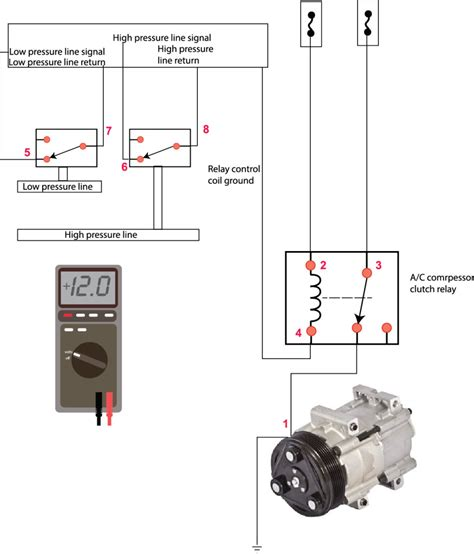 car aircon compressor wiring diagram wiring diagram schemes