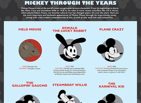 libro designing news changing the mickey mouse changes pictures to pin on pinsdaddy