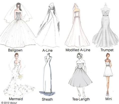 Wedding Gowns 101: Learn the Silhouettes   Silhouettes