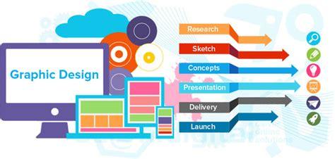 graphics design knowledge graphic design services best graphic design companies