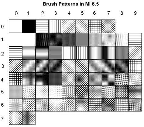 net pattern brush brush patterns in mapinfo