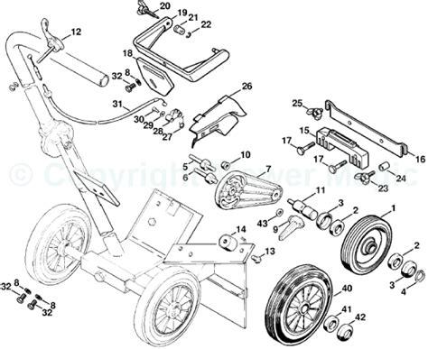 stihl ts400 parts diagram stihl ts 760 parts diagram wiring diagram schemes