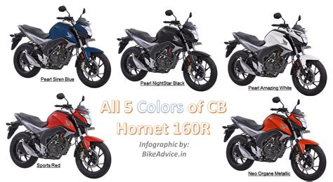 hornets colors honda cb hornet 160r launched on road price pics engine