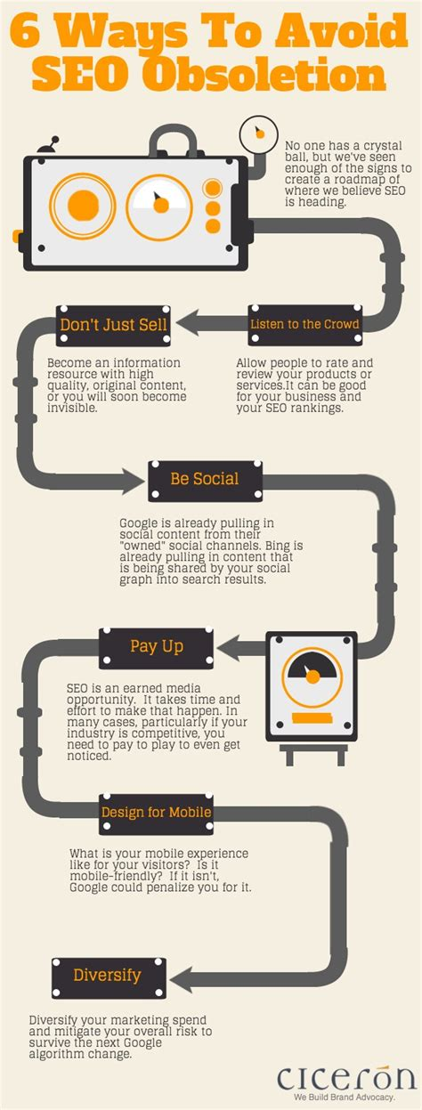 Six Great Ways To Prevent 6 Ways To Avoid Seo Obsoletion Infographic Ciceron