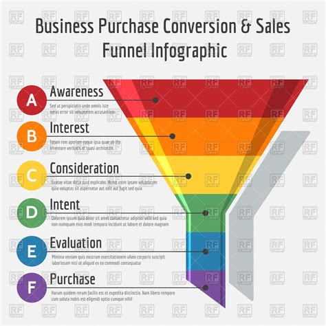 consumer pattern en francais business purchase conversion or sales funnel infographic