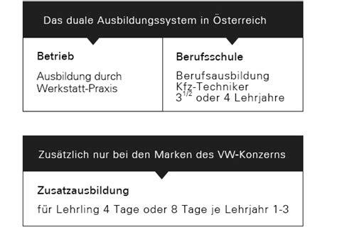 Bewerbung Duales Studium Audi Karriere Mit Lehre Karriere