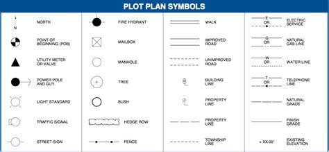 construction plan symbols construction drawing autocad symbols autocad symbols drafting symbols pinterest autocad
