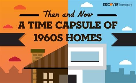 then and now a time capsule of homes from the 1960s