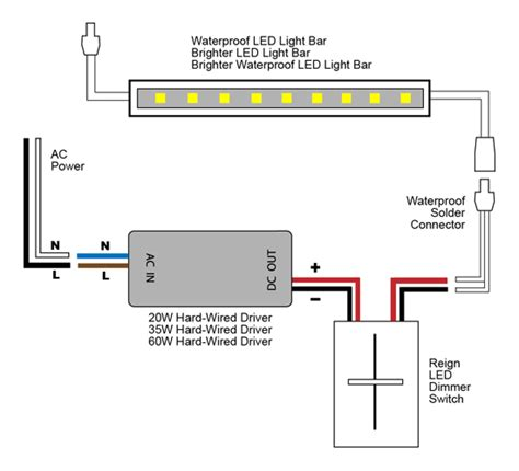 light fixtures for led dimming wiring diagram wiring