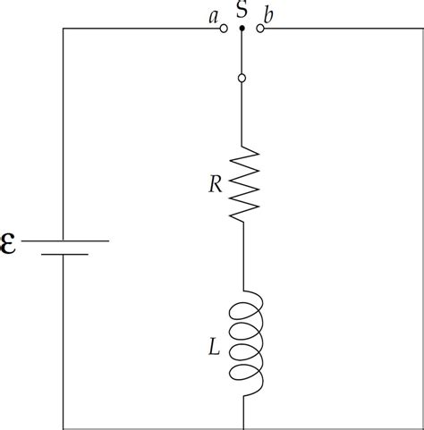 inductors ap physics c ap physics inductors 28 images self inductance inductance of a solenoid rl circuit energy