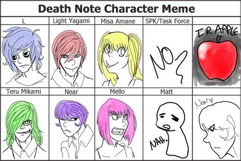 step by step death note near hairstyle death note character meme by ifantasi on deviantart