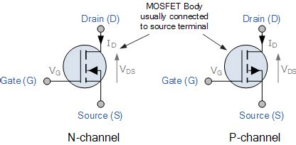 transistor mosfet tutorial mosfet and metal oxide semiconductor tutorial