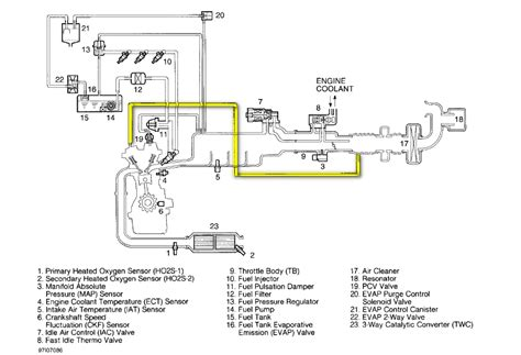 b18b integra vacuum hose diagram of a line and 91 wiring