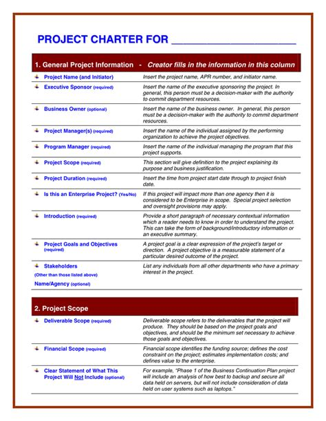 template guidelines project charter guidelines template in word and pdf formats