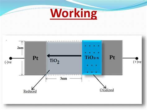 resistor capacitor memristor memristor