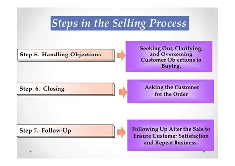 steps in sales distribution