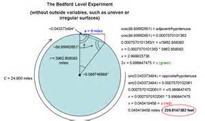 curvature of the earth calculator curvature of earth formula