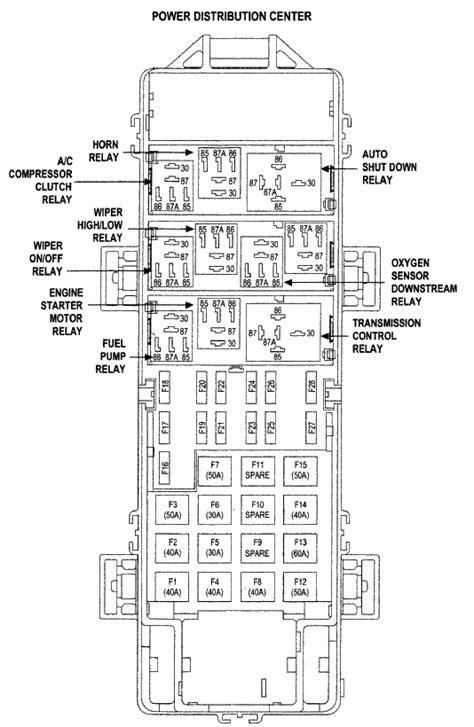 2002 jeep grand cherokee fuse diagrams ricks free auto