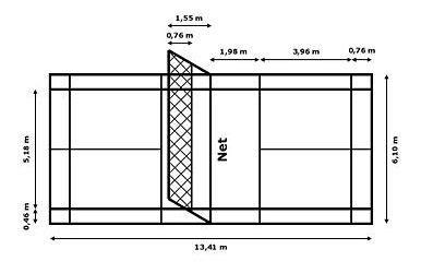 membuat makalah tentang bola volly ukuran lapangan bulu tangkis badminton panjang lebar