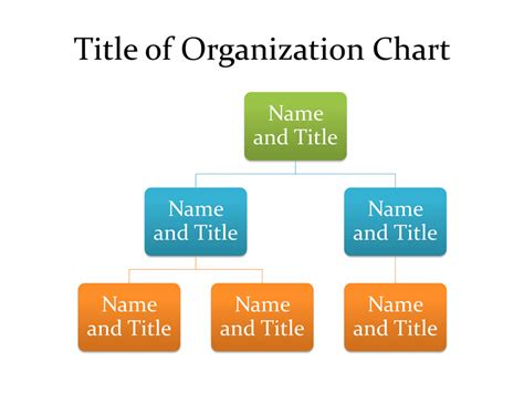 simple organizational chart template basic organization chart office templates