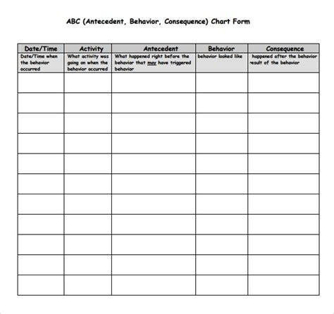 abc behaviour chart template abc chart 7 documents in pdf
