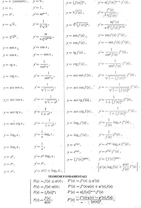 tavole di integrali derivate tabella derivate semplici e composte web desktop