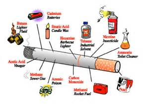 the dangers of smoking myzers blogspot com