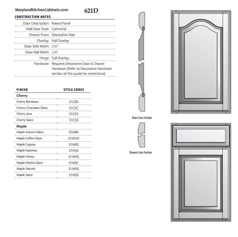 kitchen cabinets specifications door specifications door dimensions quot quot sc quot 1 quot st quot quot hpt door