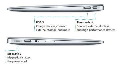 Mba Does Not Recognize Thunderbolt by My 2014 13 Quot Macbook Air Has Thunderbolt 2 Macrumors Forums