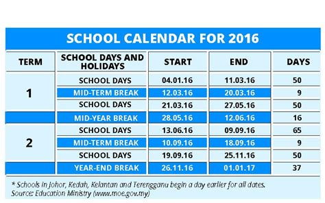 new year malaysia school 2016 zoey zeffrey azman school term next year 2015