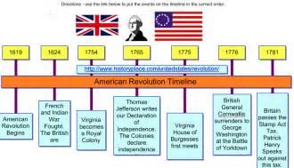freebie american revolution timeline inspiration