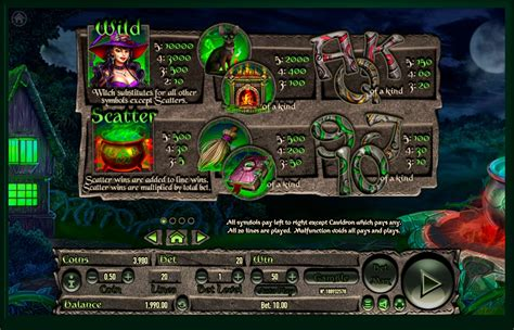 wicked witch slot machine play  casino game