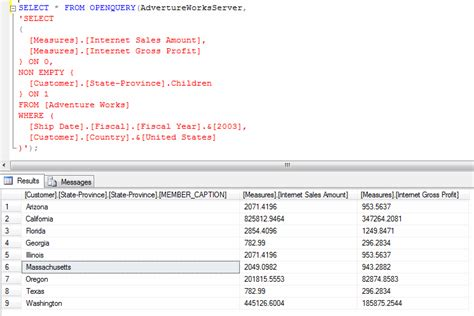 mdx query tutorial in sql server 2008 mdx t sql combining relational and multi dimensional
