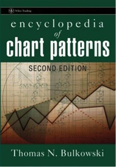 pattern analysis book the top 5 technical analysis books timothy sykes