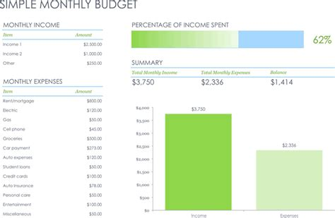 simple monthly budget templatessss monthly spreadsheet